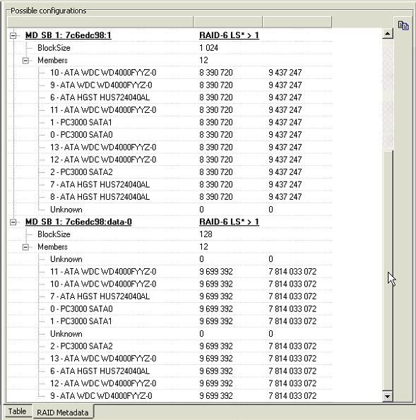使用PC-3000 DE. Data Extractor RAID Edition恢复BtrFS文件系统RAID的数据 5
